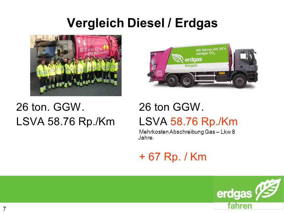 7 7 Vergleich Diesel / Erdgas 26 ton. GGW. 26 ton GGW. LSVA 58.76 Rp./Km Mehrkosten Abschreibung Gas – Lkw 8 Jahre. + 67 Rp. / Km