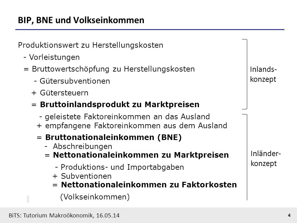 BiTS: Tutorium Makroökonomik, 16.05.14 15 2.Übungsaufgabe Ist folgende Aussage sinnvoll.