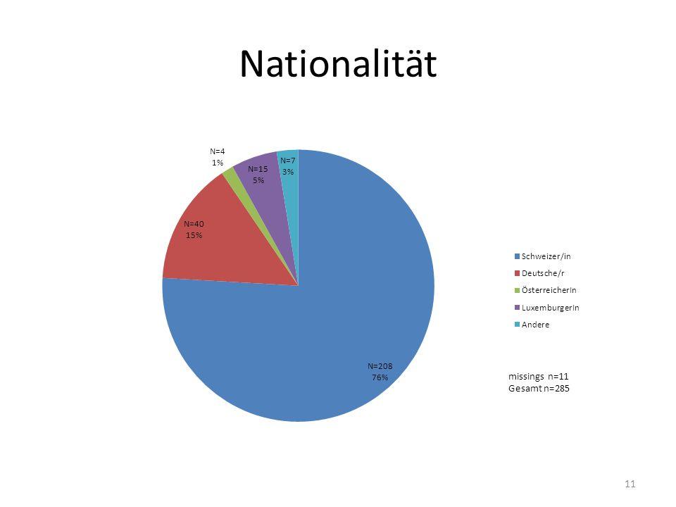 Nationalität 11