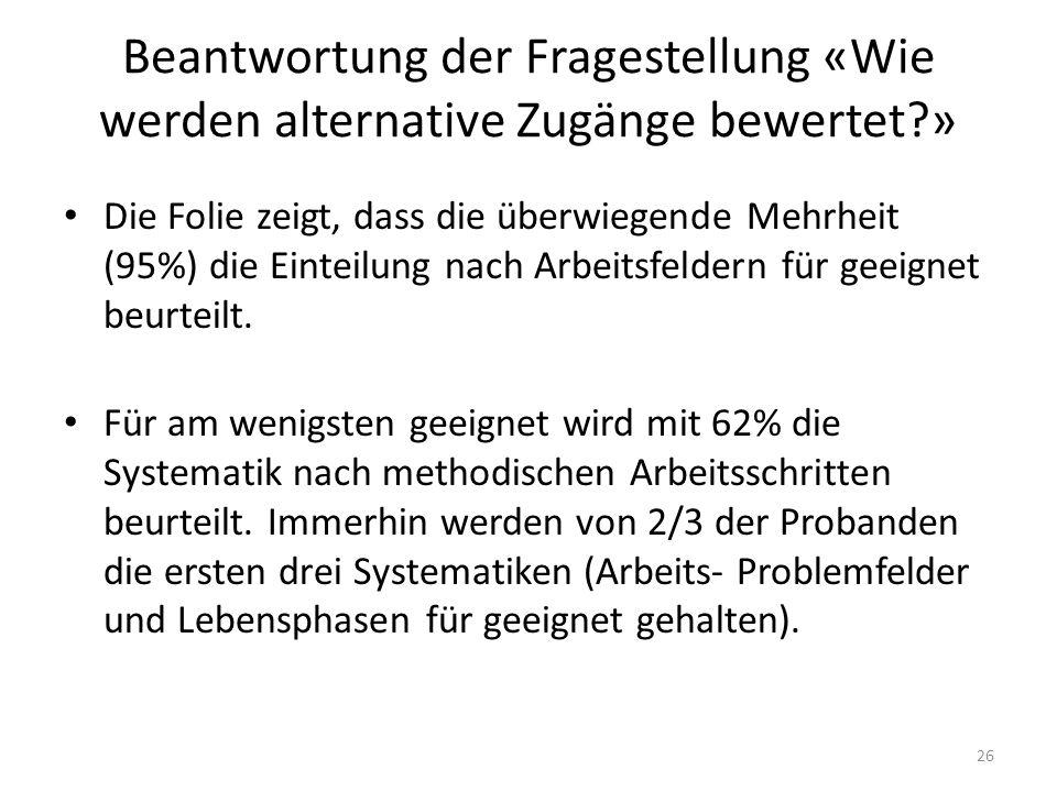 Beantwortung der Fragestellung «Wie werden alternative Zugänge bewertet » Die Folie zeigt, dass die überwiegende Mehrheit (95%) die Einteilung nach Arbeitsfeldern für geeignet beurteilt.