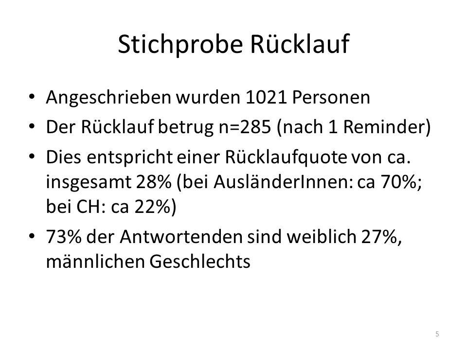 Stichprobe Rücklauf Angeschrieben wurden 1021 Personen Der Rücklauf betrug n=285 (nach 1 Reminder) Dies entspricht einer Rücklaufquote von ca.