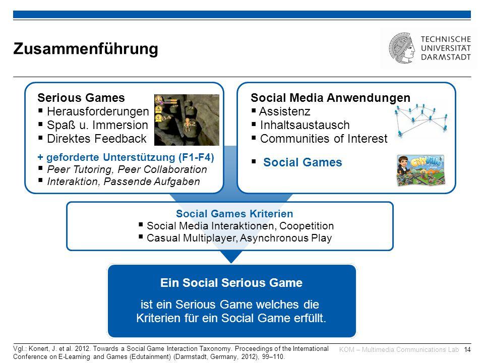 KOM – Multimedia Communications Lab14 Social Serious Games mit Peer Education Unterstützung Zusammenführung Serious Games  Herausforderungen  Spaß u.