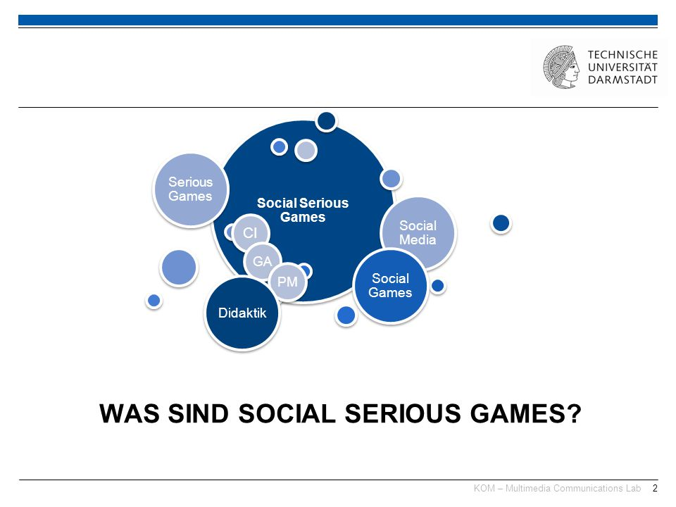KOM – Multimedia Communications Lab2 WAS SIND SOCIAL SERIOUS GAMES.