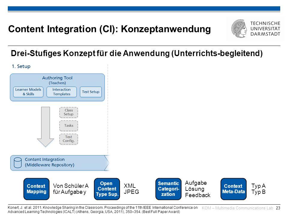 KOM – Multimedia Communications Lab23 Drei-Stufiges Konzept für die Anwendung (Unterrichts-begleitend) Konert, J.