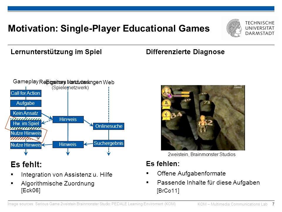 KOM – Multimedia Communications Lab7 Repository von Lösungen (Spielernetzwerk) Andere Spieler Hinweis Lernunterstützung im Spiel Es fehlt:  Integration von Assistenz u.