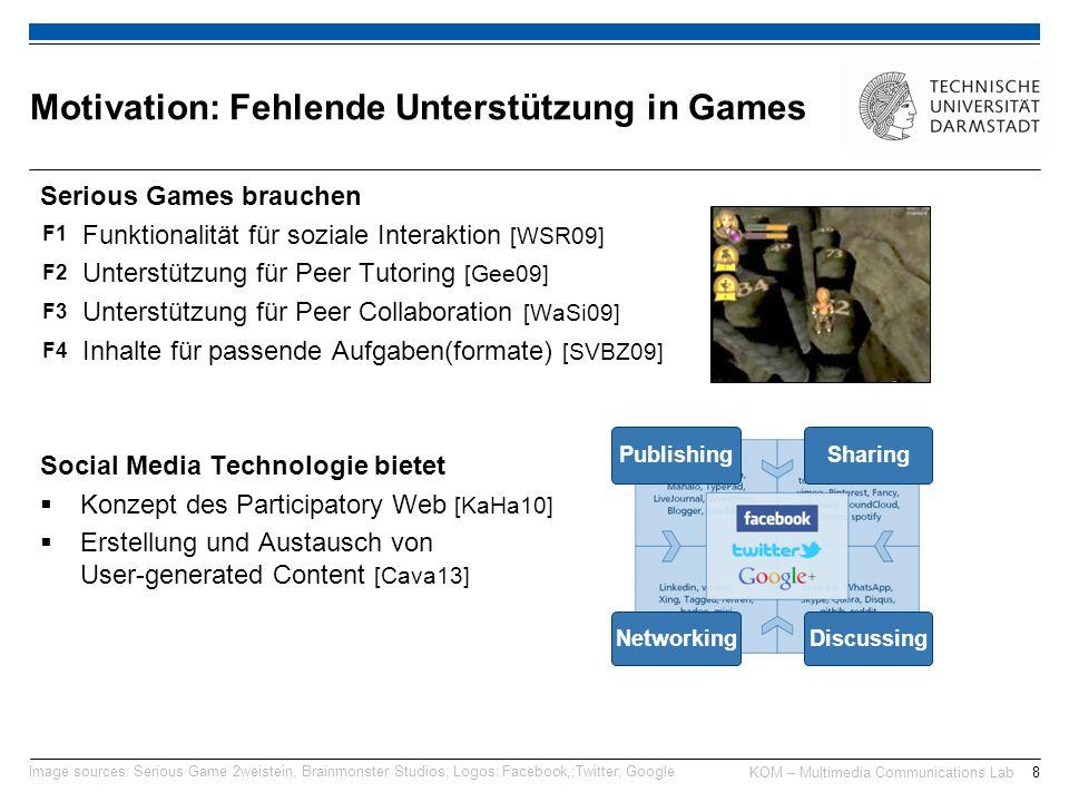 KOM – Multimedia Communications Lab8 Serious Games brauchen Funktionalität für soziale Interaktion [WSR09] Unterstützung für Peer Tutoring [Gee09] Unterstützung für Peer Collaboration [WaSi09] Inhalte für passende Aufgaben(formate) [SVBZ09] Social Media Technologie bietet  Konzept des Participatory Web [KaHa10]  Erstellung und Austausch von User-generated Content [Cava13] Image sources: Serious Game 2weistein, Brainmonster Studios; Logos: Facebook,;Twitter; Google Motivation: Fehlende Unterstützung in Games PublishingSharing DiscussingNetworking F1 F2 F3 F4