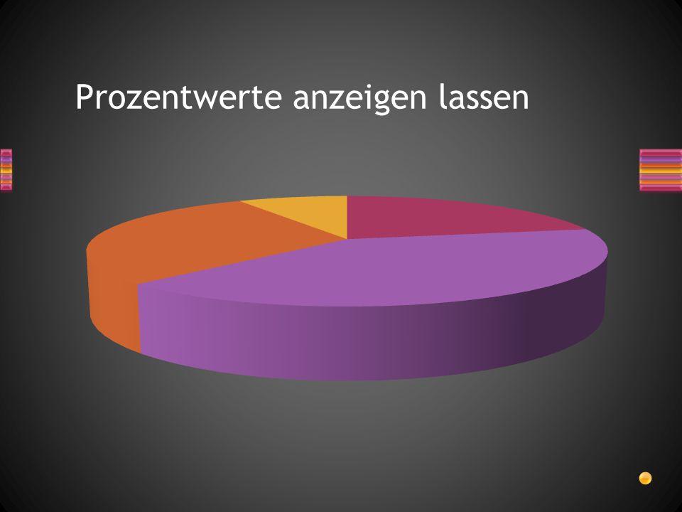 Prozentwerte anzeigen lassen