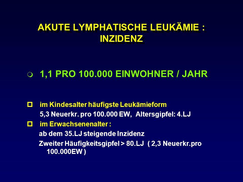 AKUTE LYMPHATISCHE LEUKÄMIE : INZIDENZ  1,1 PRO 100.000 EINWOHNER / JAHR p im Kindesalter häufigste Leukämieform 5,3 Neuerkr. pro 100.000 EW, Altersg