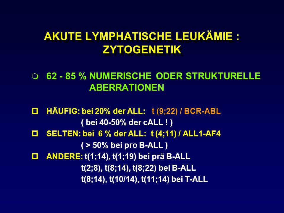 AKUTE LYMPHATISCHE LEUKÄMIE : ZYTOGENETIK  62 - 85 % NUMERISCHE ODER STRUKTURELLE ABERRATIONEN p HÄUFIG: bei 20% der ALL: t (9;22) / BCR-ABL ( bei 40