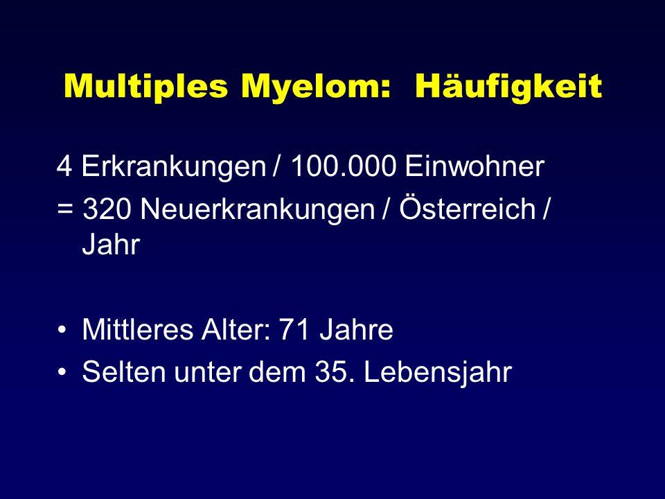 Multiples Myelom: Häufigkeit 4 Erkrankungen / 100.000 Einwohner = 320 Neuerkrankungen / Österreich / Jahr Mittleres Alter: 71 Jahre Selten unter dem 3