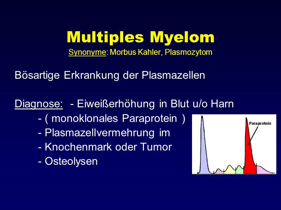 Multiples Myelom Synonyme: Morbus Kahler, Plasmozytom Bösartige Erkrankung der Plasmazellen Diagnose:- Eiweißerhöhung in Blut u/o Harn - ( monoklonale