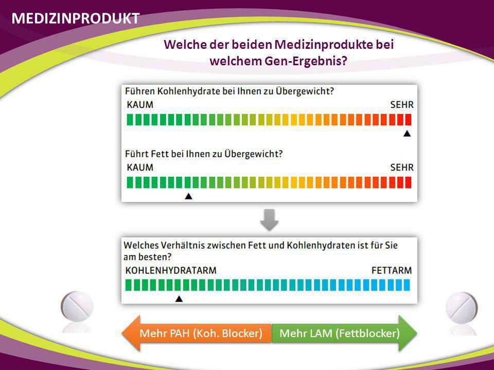 MEDIZINPRODUKT Welche der beiden Medizinprodukte bei welchem Gen-Ergebnis? Mehr LAM (Fettblocker) Mehr PAH (Koh. Blocker)