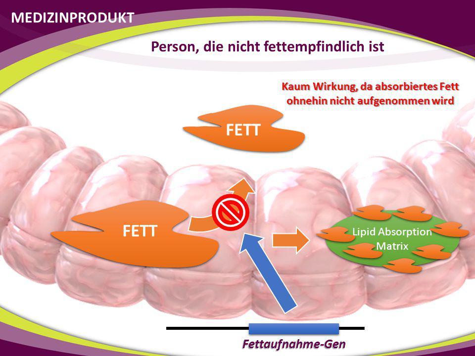 MEDIZINPRODUKT Person, die nicht fettempfindlich ist Fettaufnahme-Gen FETT Lipid Absorption Matrix Kaum Wirkung, da absorbiertes Fett ohnehin nicht au