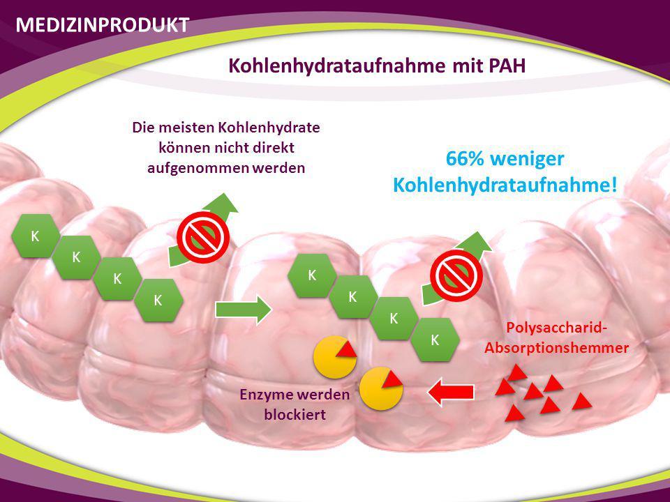 MEDIZINPRODUKT Welche der beiden Medizinprodukte bei welchem Gen-Ergebnis.
