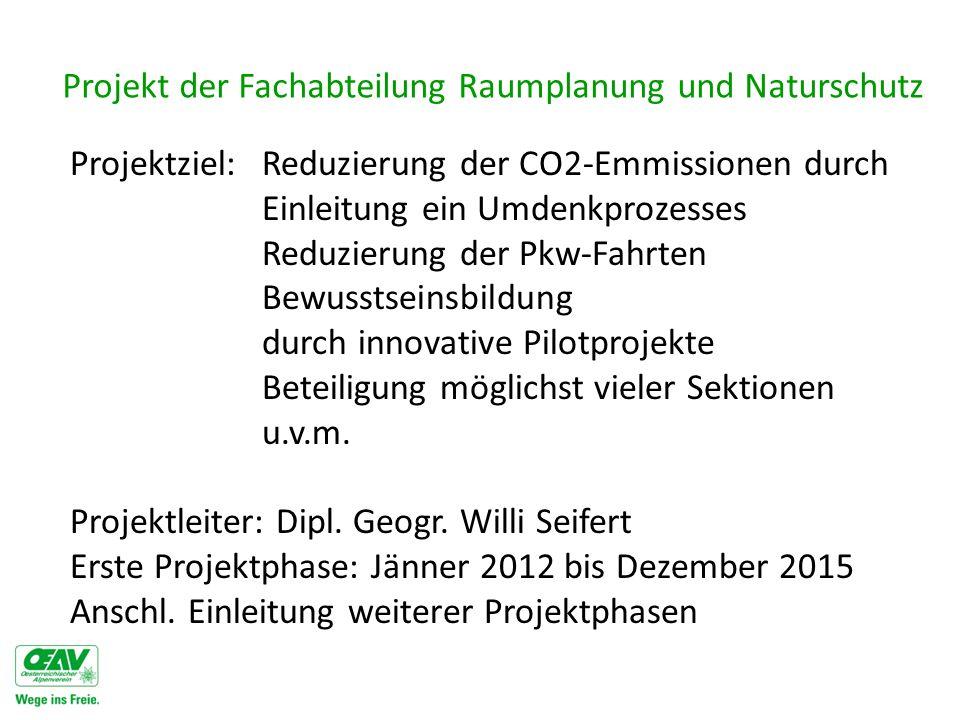 Projekt der Fachabteilung Raumplanung und Naturschutz Projektziel:Reduzierung der CO2-Emmissionen durch Einleitung ein Umdenkprozesses Reduzierung der