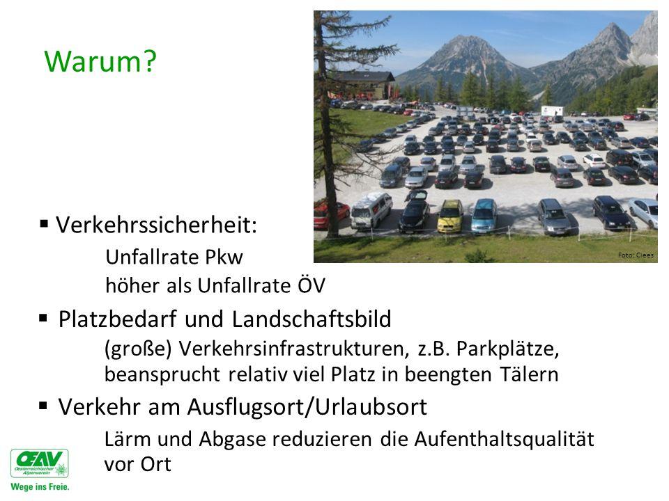 Warum?  Platzbedarf und Landschaftsbild (große) Verkehrsinfrastrukturen, z.B. Parkplätze, beansprucht relativ viel Platz in beengten Tälern  Verkehr
