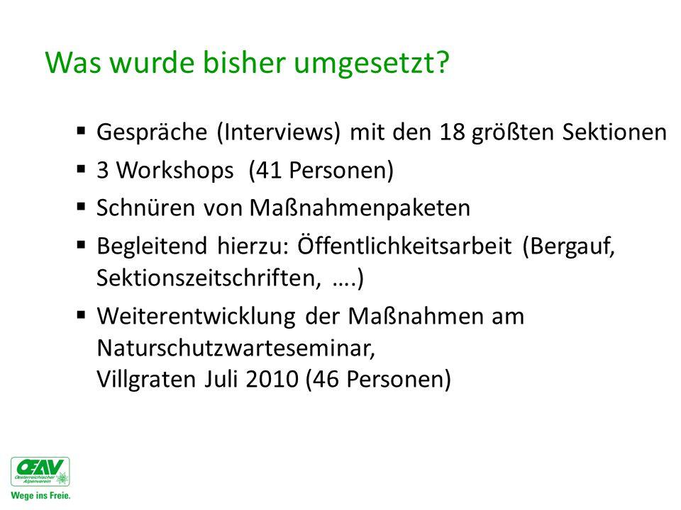  Gespräche (Interviews) mit den 18 größten Sektionen  3 Workshops (41 Personen)  Schnüren von Maßnahmenpaketen  Begleitend hierzu: Öffentlichkeits