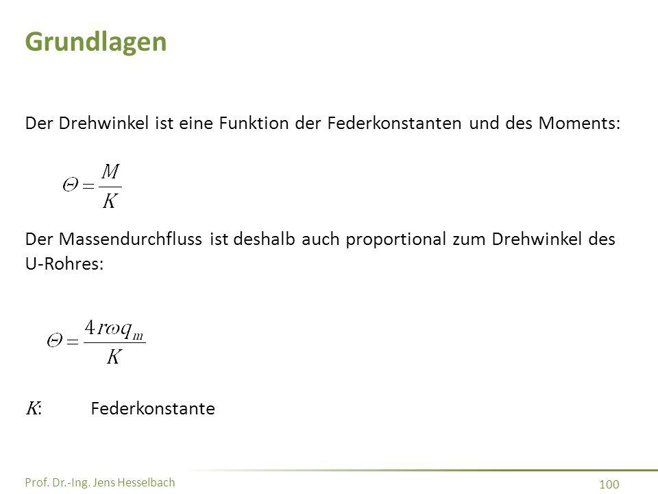 Prof. Dr.-Ing. Jens Hesselbach 100 Grundlagen Der Drehwinkel ist eine Funktion der Federkonstanten und des Moments: Der Massendurchfluss ist deshalb a