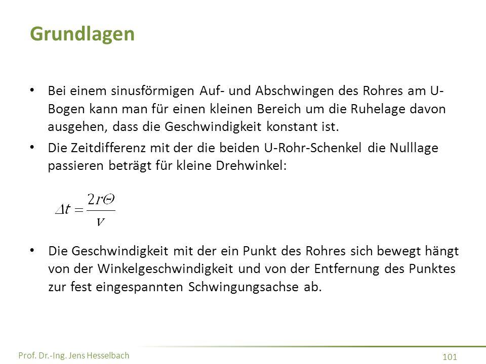 Prof. Dr.-Ing. Jens Hesselbach 101 Grundlagen Bei einem sinusförmigen Auf- und Abschwingen des Rohres am U- Bogen kann man für einen kleinen Bereich u