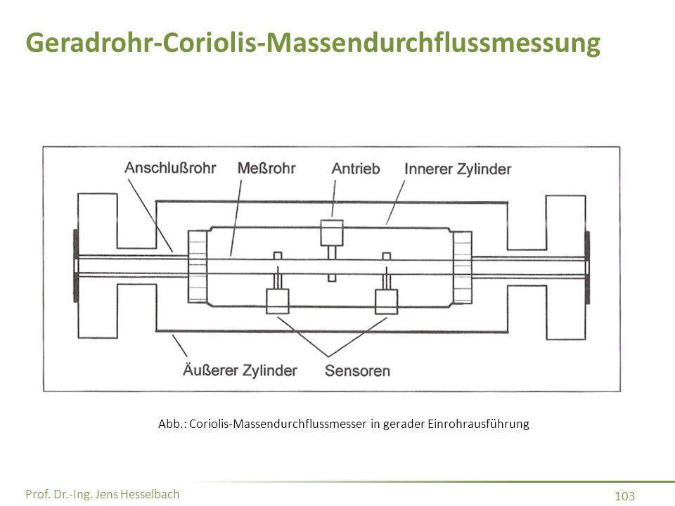 Prof. Dr.-Ing. Jens Hesselbach 103 Geradrohr-Coriolis-Massendurchflussmessung Abb.: Coriolis-Massendurchflussmesser in gerader Einrohrausführung