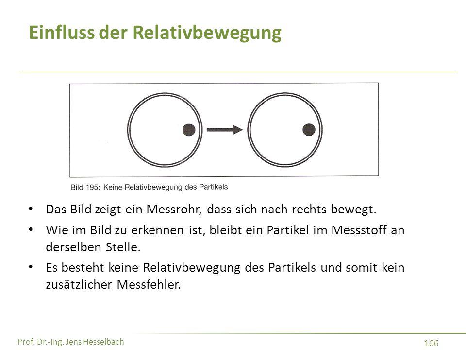 Prof. Dr.-Ing. Jens Hesselbach 106 Einfluss der Relativbewegung Das Bild zeigt ein Messrohr, dass sich nach rechts bewegt. Wie im Bild zu erkennen ist