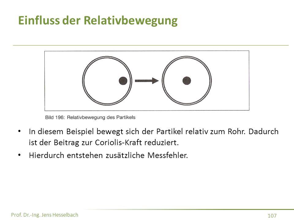 Prof. Dr.-Ing. Jens Hesselbach 107 Einfluss der Relativbewegung In diesem Beispiel bewegt sich der Partikel relativ zum Rohr. Dadurch ist der Beitrag