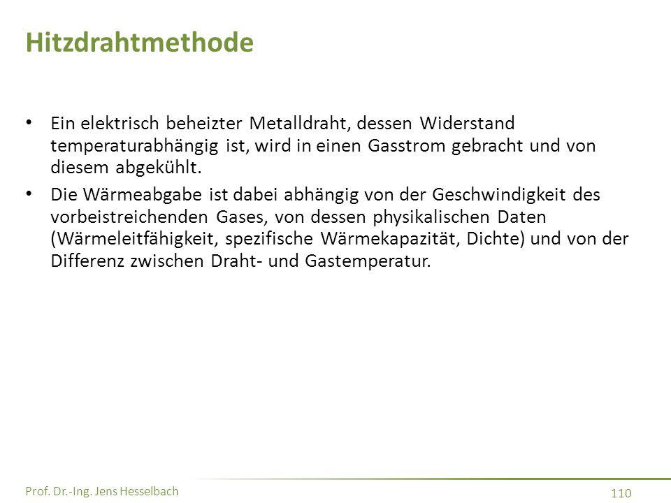 Prof. Dr.-Ing. Jens Hesselbach 110 Hitzdrahtmethode Ein elektrisch beheizter Metalldraht, dessen Widerstand temperaturabhängig ist, wird in einen Gass