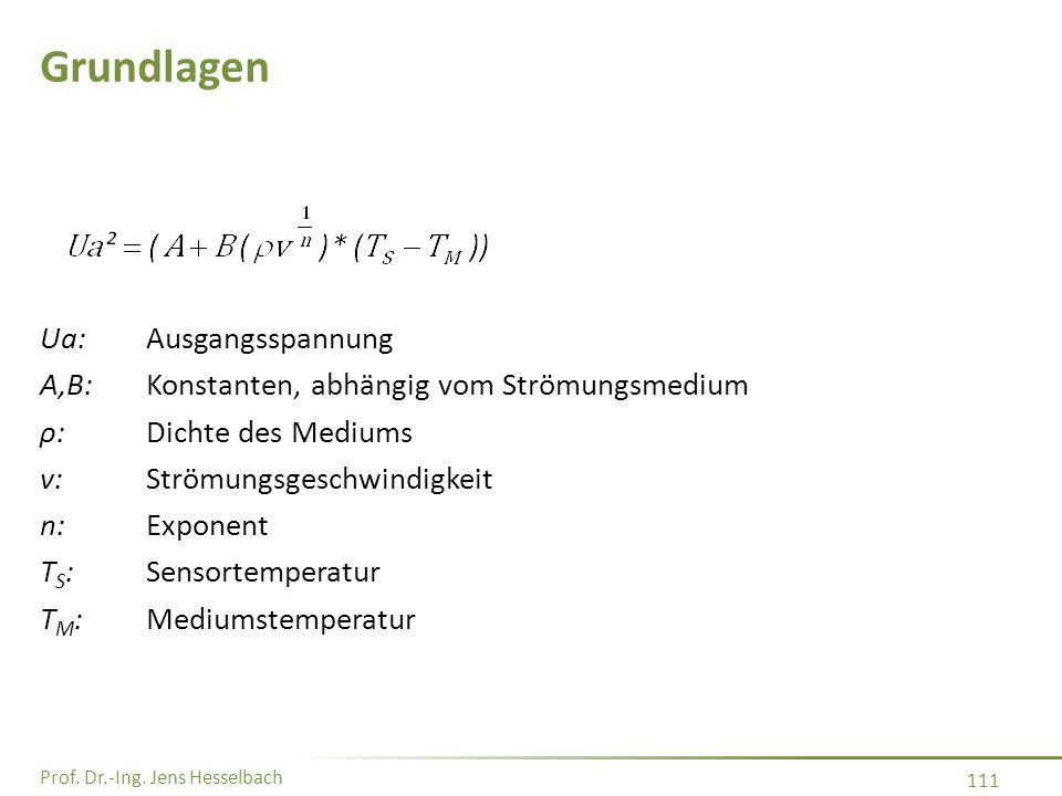 Prof. Dr.-Ing. Jens Hesselbach 111 Grundlagen Ua:Ausgangsspannung A,B:Konstanten, abhängig vom Strömungsmedium ρ:Dichte des Mediums v:Strömungsgeschwi