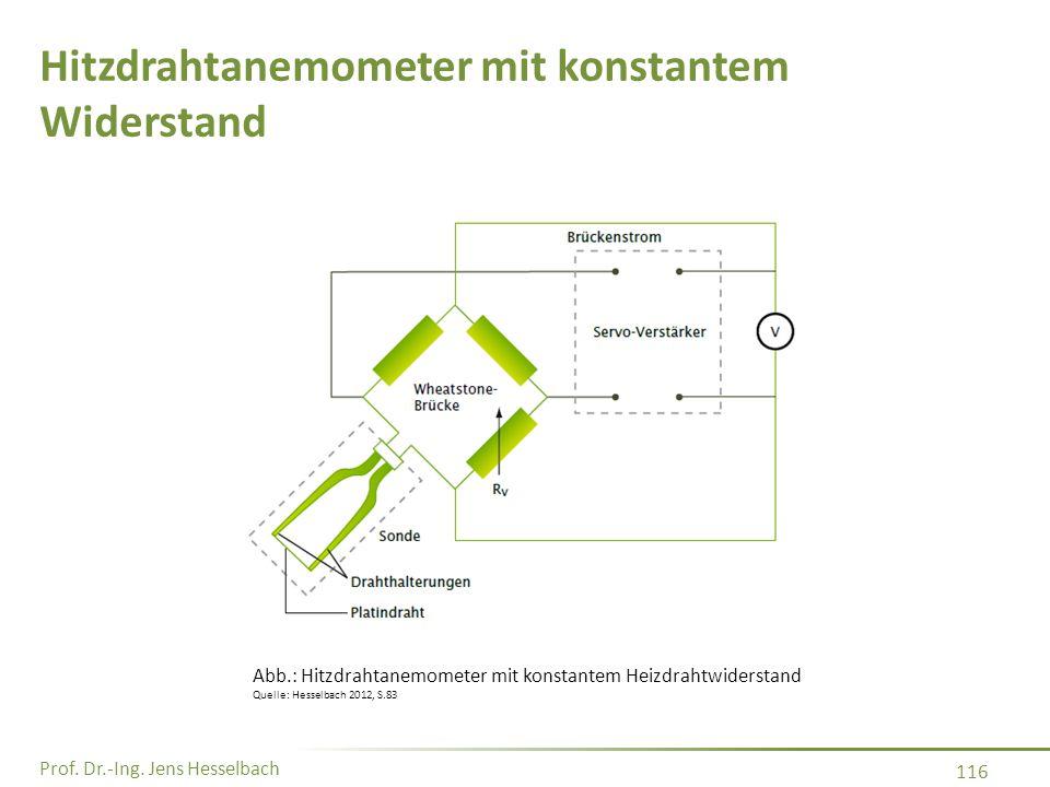 Prof. Dr.-Ing. Jens Hesselbach 116 Hitzdrahtanemometer mit konstantem Widerstand Abb.: Hitzdrahtanemometer mit konstantem Heizdrahtwiderstand Quelle: