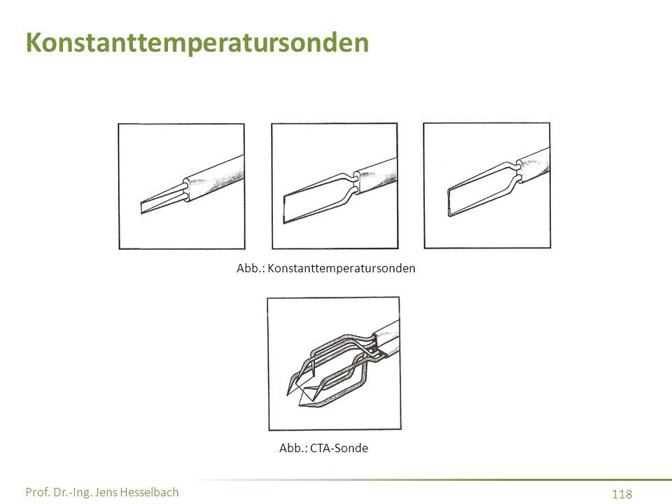 Prof. Dr.-Ing. Jens Hesselbach 118 Konstanttemperatursonden Abb.: Konstanttemperatursonden Abb.: CTA-Sonde