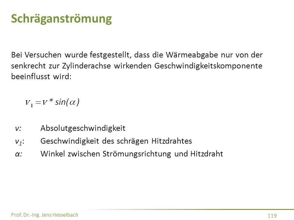 Prof. Dr.-Ing. Jens Hesselbach 119 Schräganströmung Bei Versuchen wurde festgestellt, dass die Wärmeabgabe nur von der senkrecht zur Zylinderachse wir