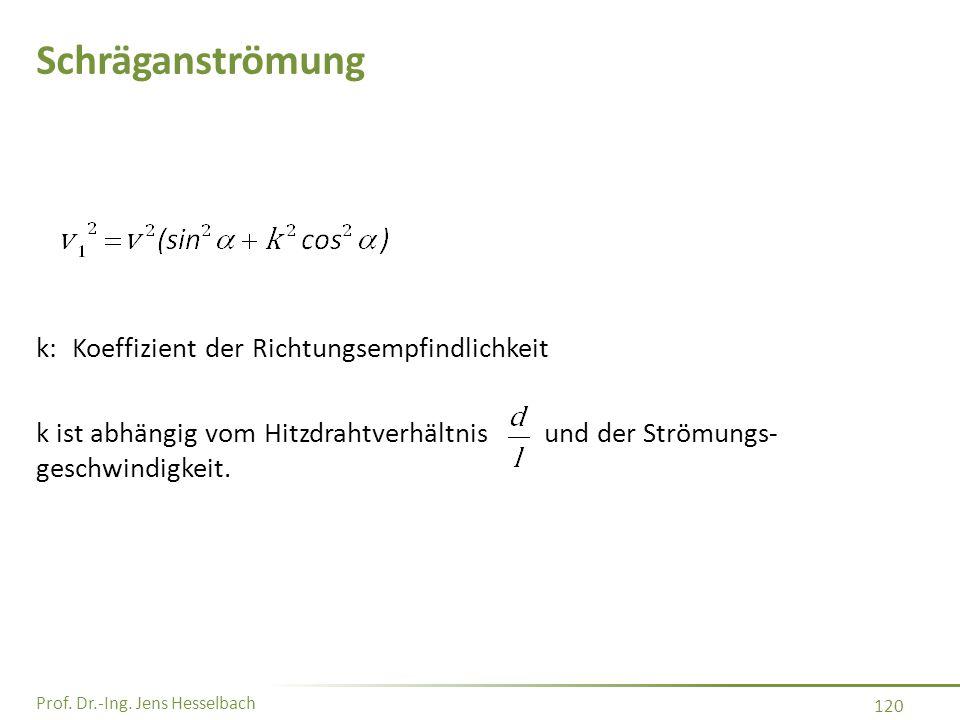 Prof. Dr.-Ing. Jens Hesselbach 120 Schräganströmung k:Koeffizient der Richtungsempfindlichkeit k ist abhängig vom Hitzdrahtverhältnis und der Strömung