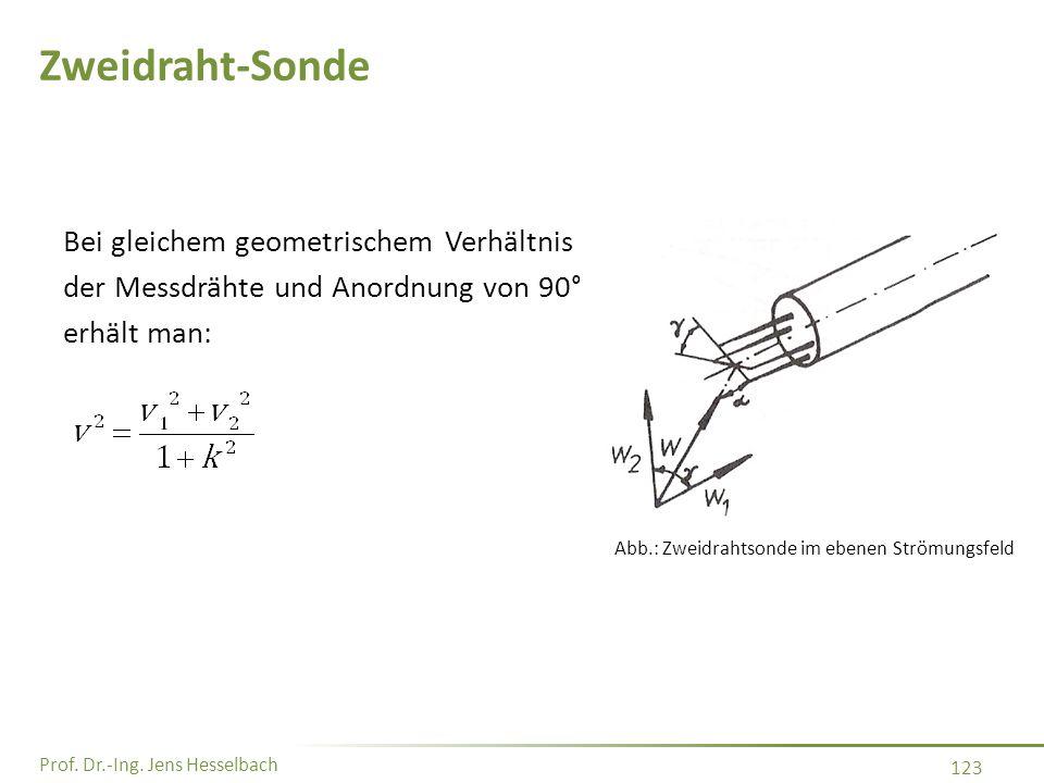 Prof. Dr.-Ing. Jens Hesselbach 123 Zweidraht-Sonde Bei gleichem geometrischem Verhältnis der Messdrähte und Anordnung von 90° erhält man: Abb.: Zweidr