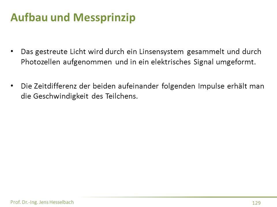 Prof. Dr.-Ing. Jens Hesselbach 129 Aufbau und Messprinzip Das gestreute Licht wird durch ein Linsensystem gesammelt und durch Photozellen aufgenommen