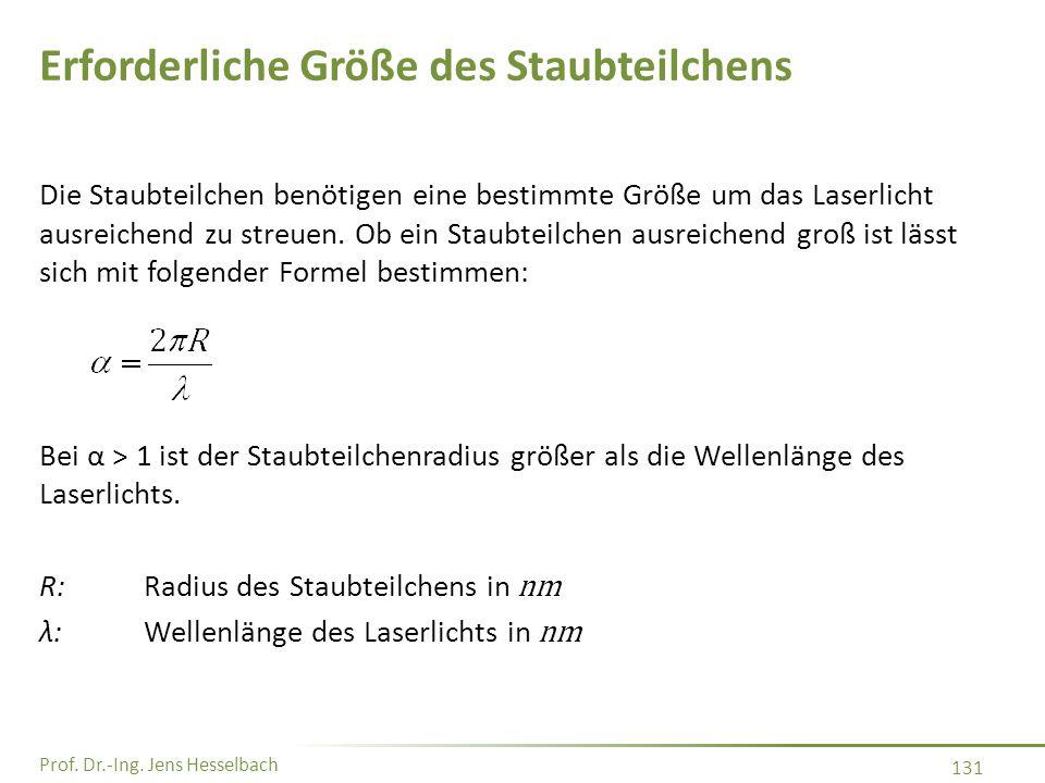 Prof. Dr.-Ing. Jens Hesselbach 131 Erforderliche Größe des Staubteilchens Die Staubteilchen benötigen eine bestimmte Größe um das Laserlicht ausreiche