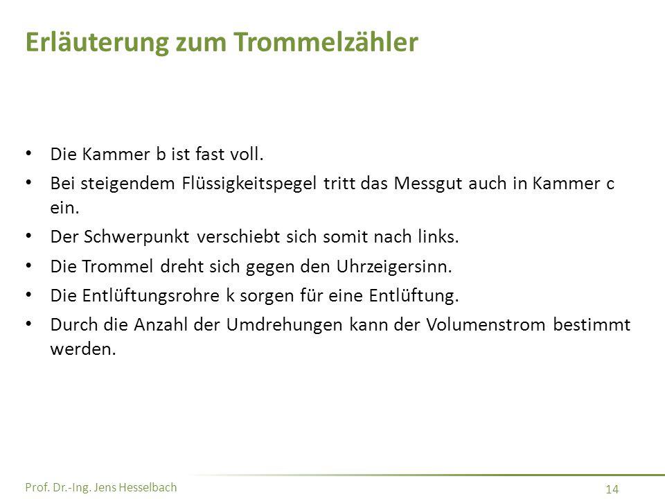 Prof. Dr.-Ing. Jens Hesselbach 14 Erläuterung zum Trommelzähler Die Kammer b ist fast voll. Bei steigendem Flüssigkeitspegel tritt das Messgut auch in