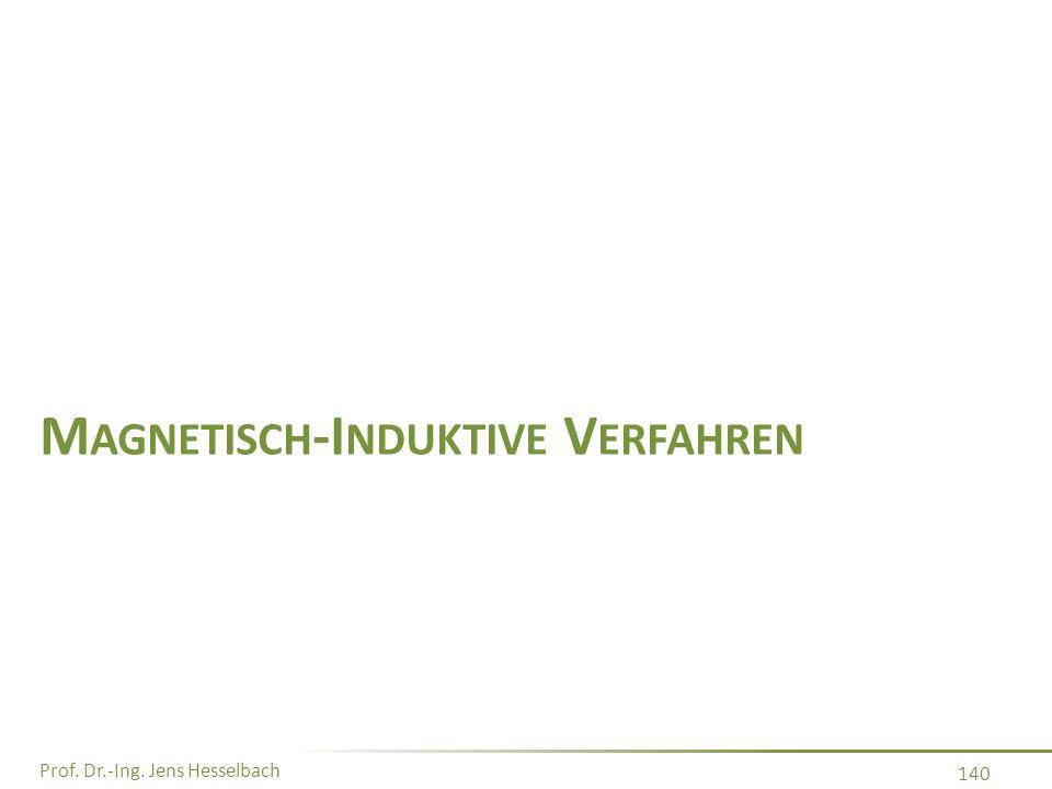 Prof. Dr.-Ing. Jens Hesselbach 140 M AGNETISCH -I NDUKTIVE V ERFAHREN