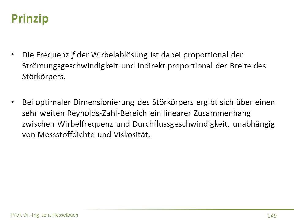 Prof. Dr.-Ing. Jens Hesselbach 149 Prinzip Die Frequenz f der Wirbelablösung ist dabei proportional der Strömungsgeschwindigkeit und indirekt proporti