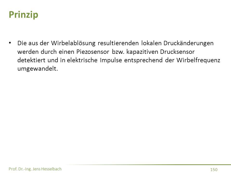 Prof. Dr.-Ing. Jens Hesselbach 150 Prinzip Die aus der Wirbelablösung resultierenden lokalen Druckänderungen werden durch einen Piezosensor bzw. kapaz