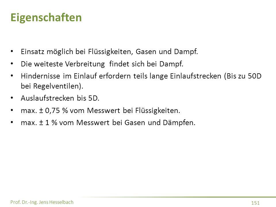Prof. Dr.-Ing. Jens Hesselbach 151 Eigenschaften Einsatz möglich bei Flüssigkeiten, Gasen und Dampf. Die weiteste Verbreitung findet sich bei Dampf. H