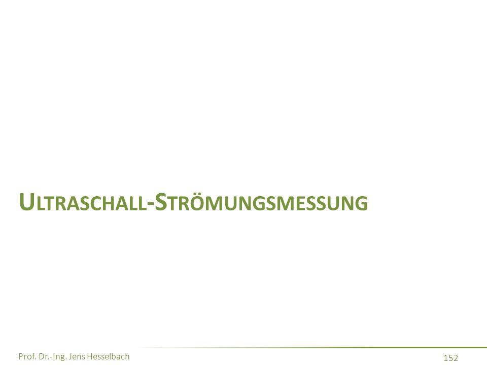 Prof. Dr.-Ing. Jens Hesselbach 152 U LTRASCHALL -S TRÖMUNGSMESSUNG