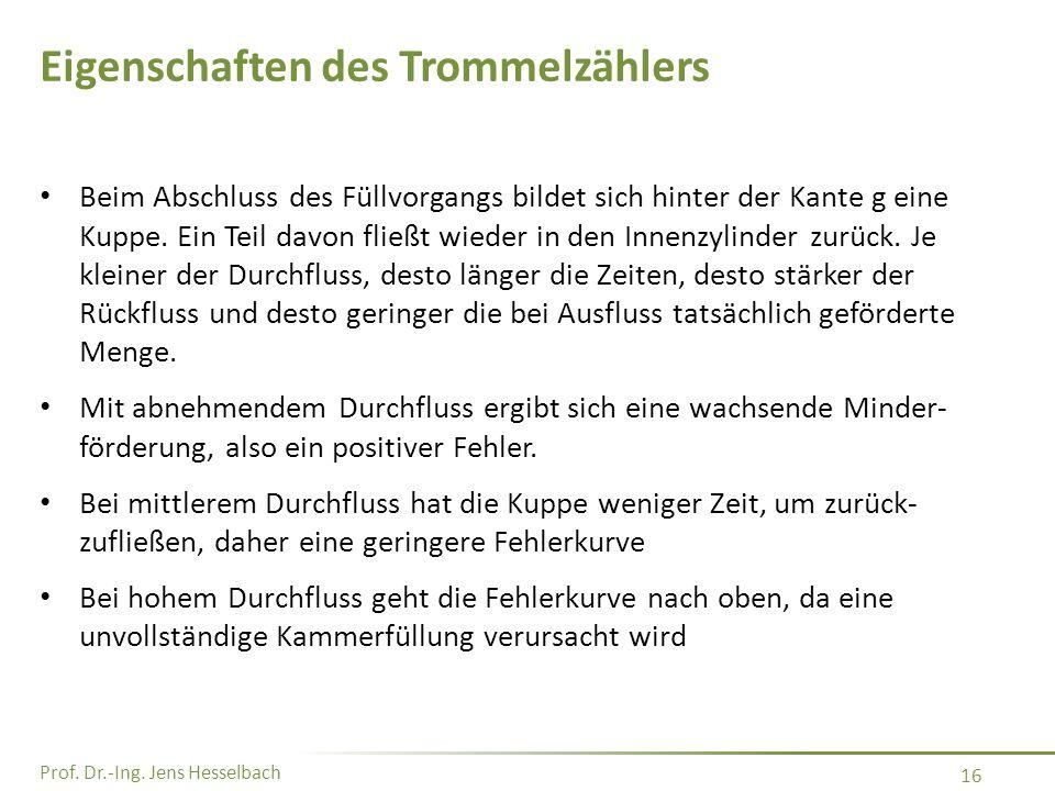 Prof. Dr.-Ing. Jens Hesselbach 16 Eigenschaften des Trommelzählers Beim Abschluss des Füllvorgangs bildet sich hinter der Kante g eine Kuppe. Ein Teil
