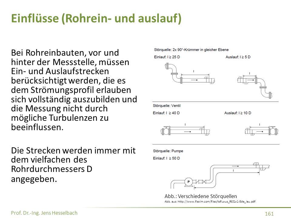 Prof. Dr.-Ing. Jens Hesselbach 161 Einflüsse (Rohrein- und auslauf) Bei Rohreinbauten, vor und hinter der Messstelle, müssen Ein- und Auslaufstrecken