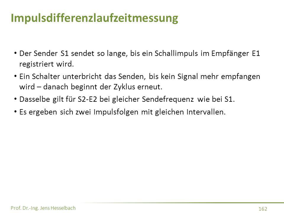 Prof. Dr.-Ing. Jens Hesselbach 162 Der Sender S1 sendet so lange, bis ein Schallimpuls im Empfänger E1 registriert wird. Ein Schalter unterbricht das