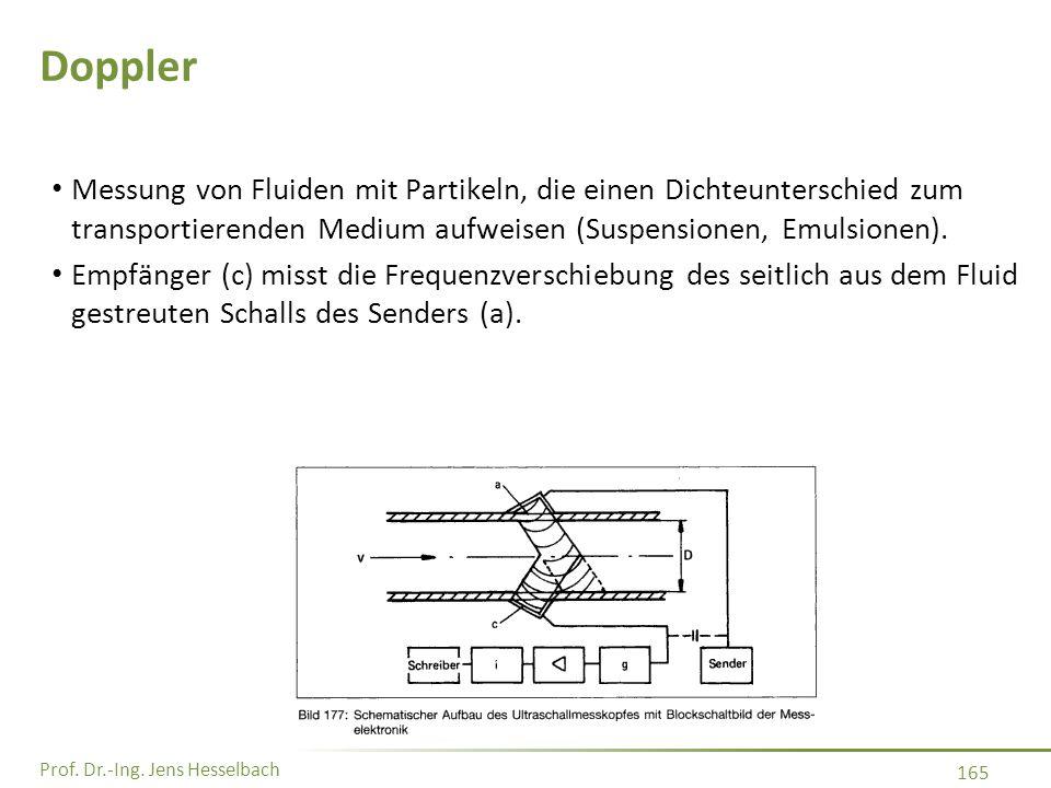 Prof. Dr.-Ing. Jens Hesselbach 165 Messung von Fluiden mit Partikeln, die einen Dichteunterschied zum transportierenden Medium aufweisen (Suspensionen
