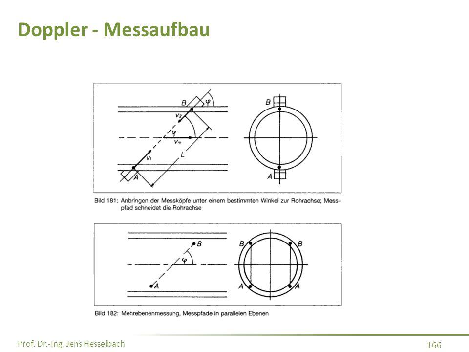 Prof. Dr.-Ing. Jens Hesselbach 166 Doppler - Messaufbau