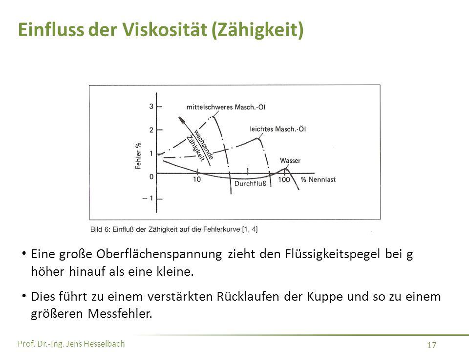 Prof. Dr.-Ing. Jens Hesselbach 17 Einfluss der Viskosität (Zähigkeit) Eine große Oberflächenspannung zieht den Flüssigkeitspegel bei g höher hinauf al