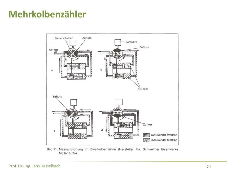 Prof. Dr.-Ing. Jens Hesselbach 21 Mehrkolbenzähler