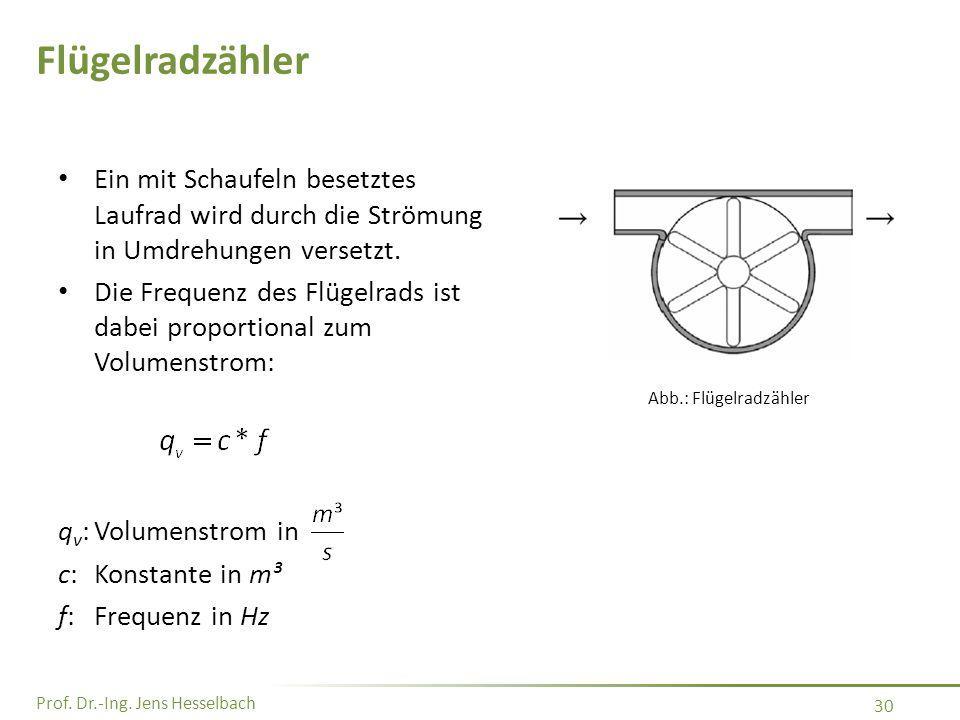 Prof. Dr.-Ing. Jens Hesselbach 30 Flügelradzähler Ein mit Schaufeln besetztes Laufrad wird durch die Strömung in Umdrehungen versetzt. Die Frequenz de