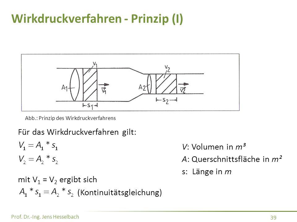 Prof. Dr.-Ing. Jens Hesselbach 39 Wirkdruckverfahren - Prinzip (I) Für das Wirkdruckverfahren gilt: mit V 1 = V 2 ergibt sich (Kontinuitätsgleichung)